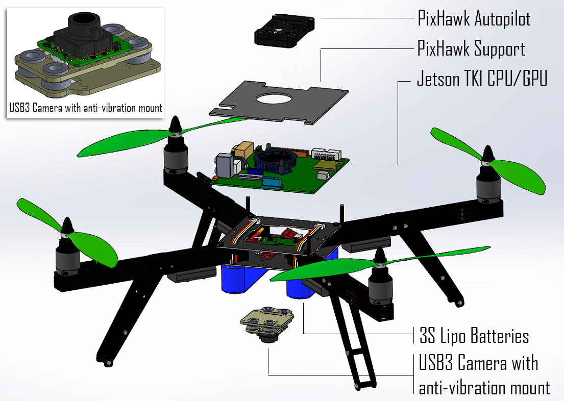 Custom Quadrotor with vision-based pose estimation sensor